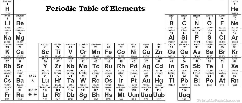 Periodic table black and white pdf choice image periodic table periodic table of elements pdf black and white brokeasshome periodic table of elements printable black and gamestrikefo Image collections