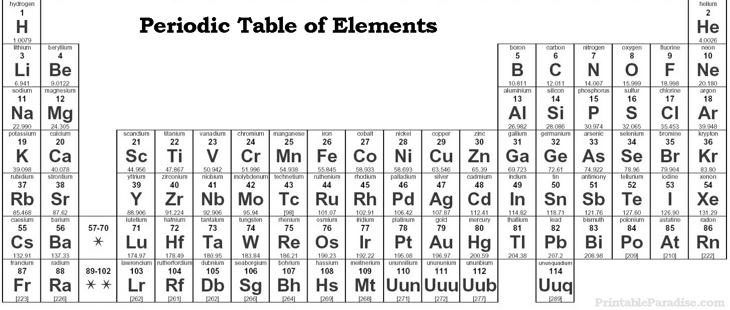 Printable periodic table elements printable paper for 10 elements of the periodic table