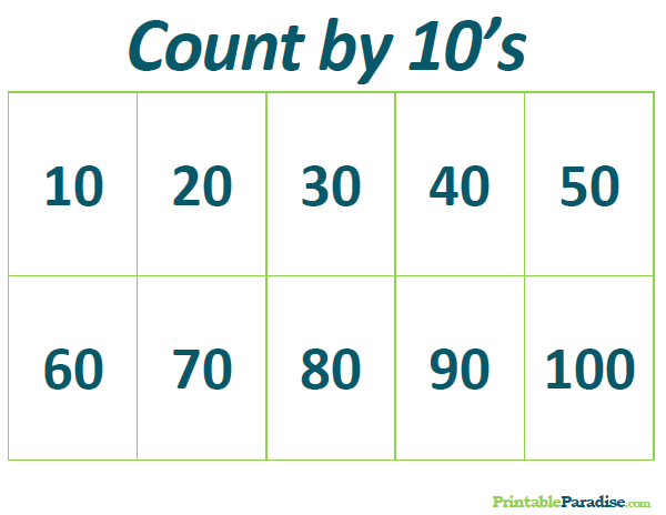 Printable Count By 10 Practice Chart
