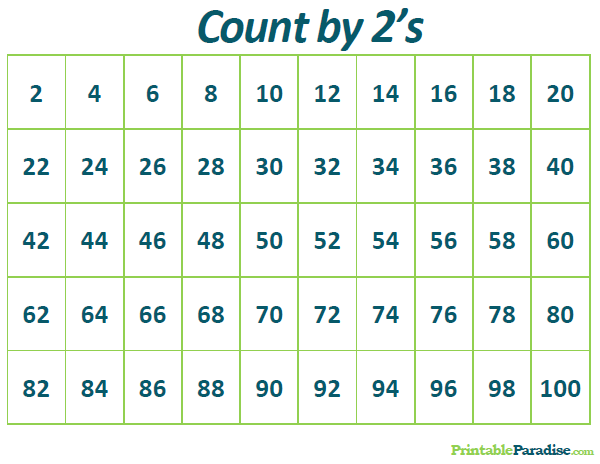 Printable Count by 2's Practice Chart