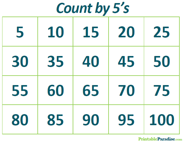Printable Count By 5 Practice Chart