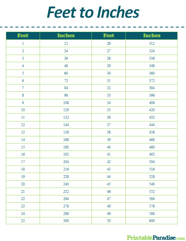 Printable Feet To Inches Conversion Chart If you need to be super precise, you can use one meter = 3.2808398950131 feet. printable feet to inches conversion chart