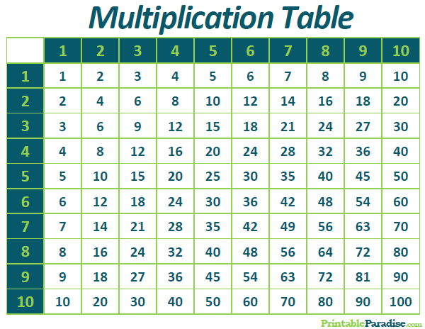 Multiplication Table | Printable Multiplication Table
