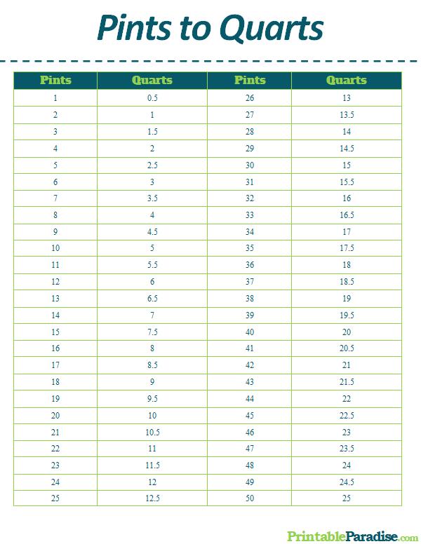 Printable Pints to Quarts Conversion Chart