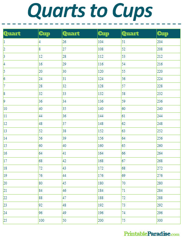 Printable Quarts To Cups Conversion Chart